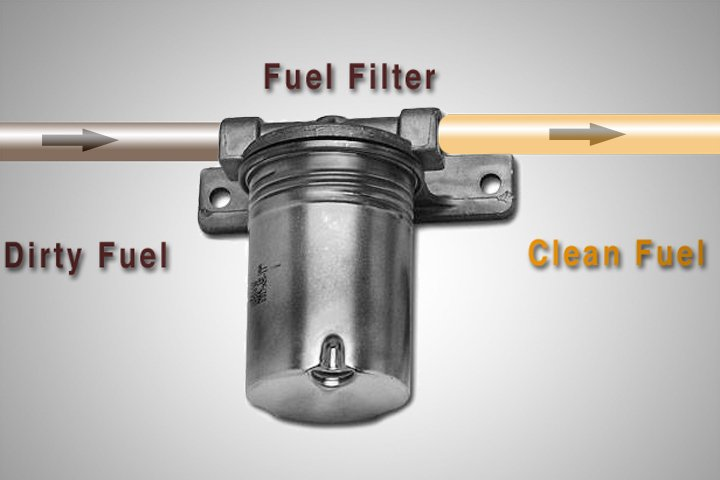 Everything You Need To Know About Your Car's Fuel Filter