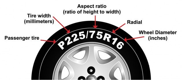 Image result for how to read the tire size
