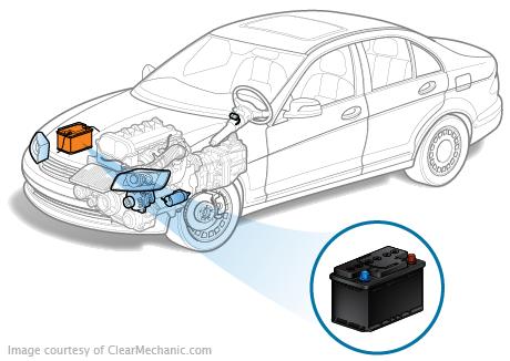 Battery Temperature Sensor Replacement