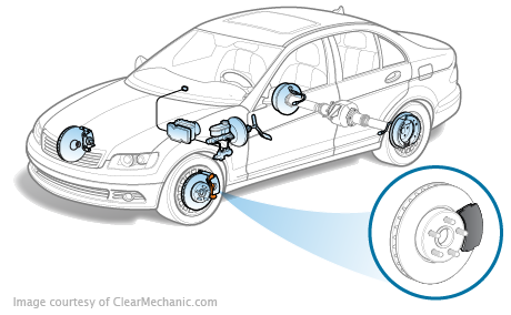 How Much Does It Cost To Change Brake Pads >> Instant Quotes And Costs On Brake Pads And Rotors