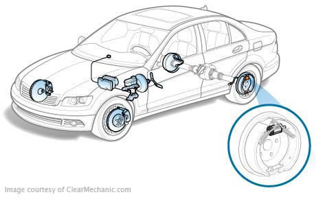 Brake Wheel Cylinder Replacement