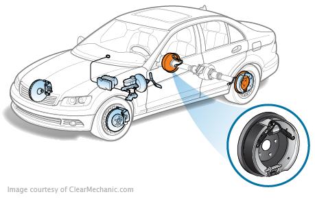 Parking Brake Drum Replacement