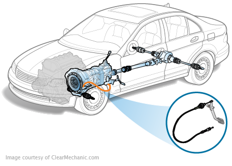 How Much Does It Cost To Replace A Clutch >> Instant Quotes And Costs On Clutch Cable Replacement Services | Fiix Professional Auto Repair