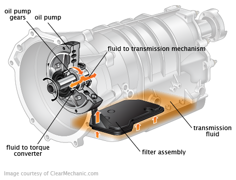 How Much Does It Cost To Replace A Transmission >> Instant Quotes And Costs On Transmission Oil Pressure Switch