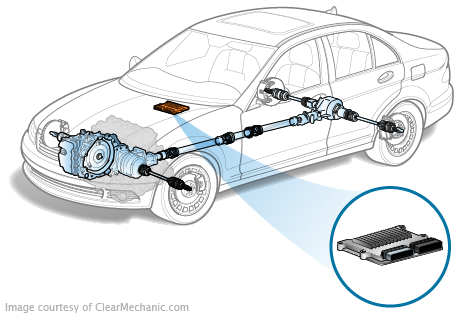 Electronic Ignition Pickup Replacement