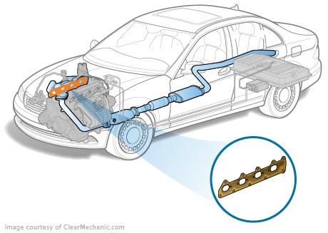 Exhaust Gas Recirculation (EGR) Valve Replacement