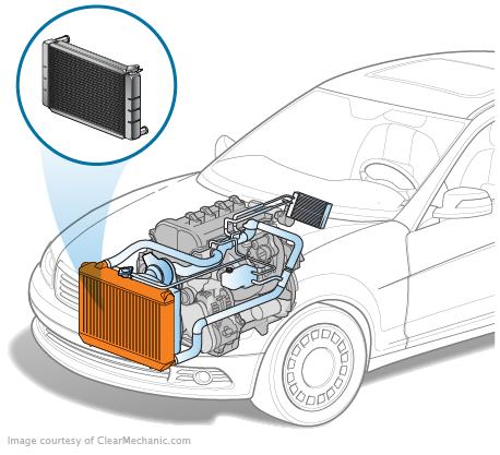 Pressure Test Radiator Cap Replacement