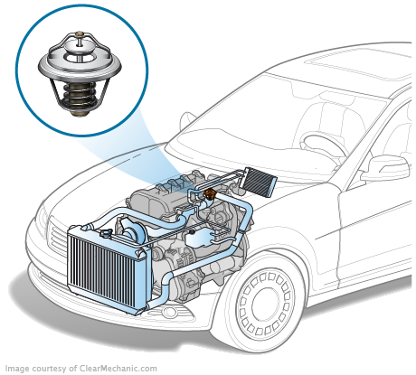 Thermostat Replacement