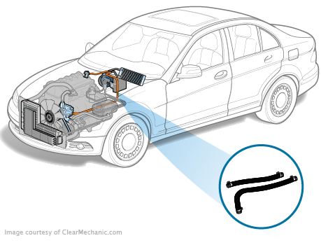Wastegate Hose Replacement