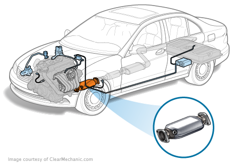 Catalytic Converter Replacement