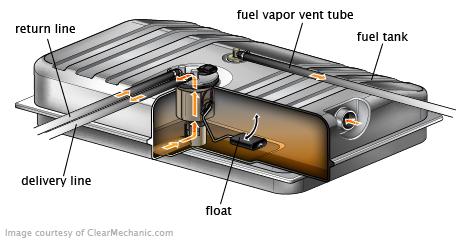 Fuel Gauge Sender Replacement