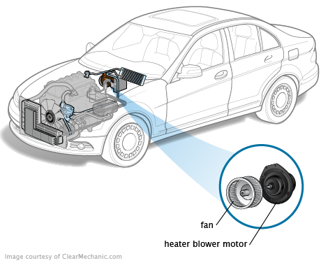 Instant Quotes And Costs On Heater Blower Motor Replacement