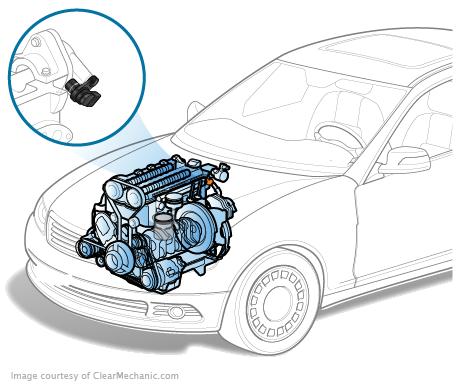 2009 Audi A4 Camshaft Position Sensor Location - Car Audi