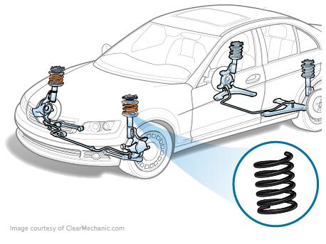 Air Suspension Air Compressor Replacement