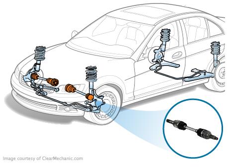 Flex Coupling Steering Damper Replacement