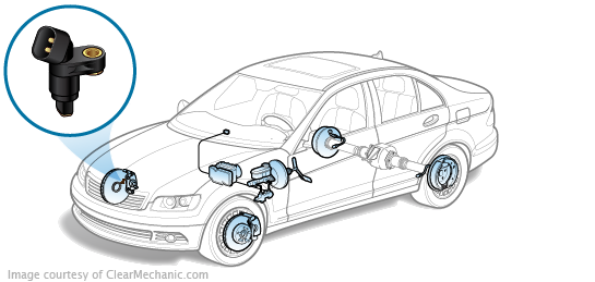 Steering Angle Sensor Replacement