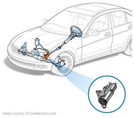 Steering Gear Adjuster Plug Replacement