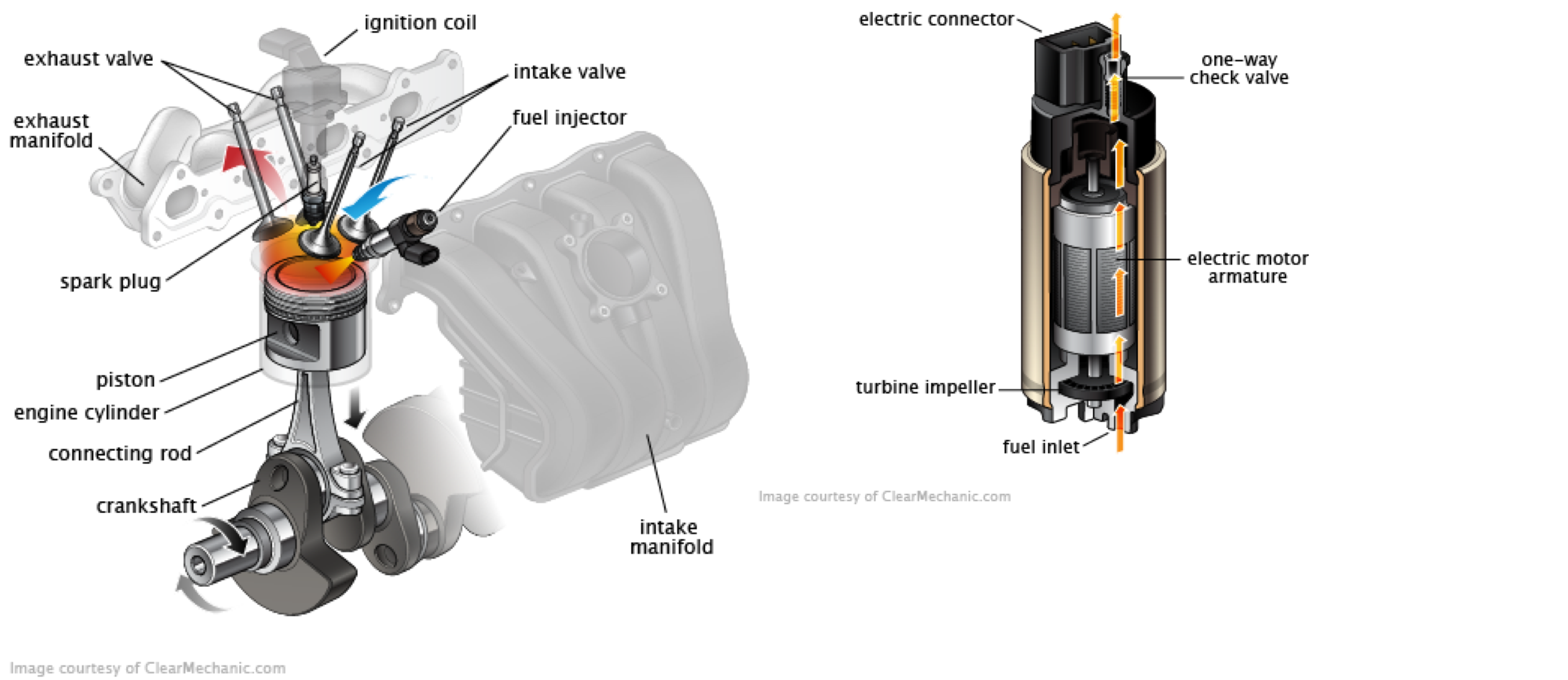 Fuel Injector Cost >> Instant Quotes And Costs On Fuel Injector O Rings Replacement